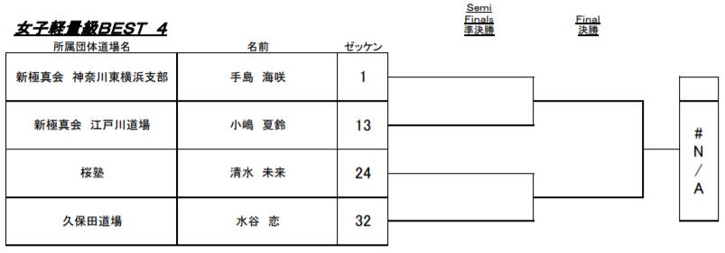 f:id:karate-kids:20210529221105p:plain