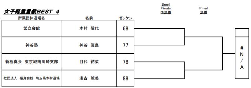 f:id:karate-kids:20210529221136p:plain