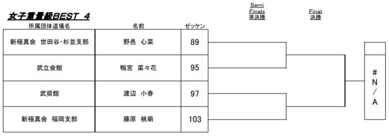 f:id:karate-kids:20210529221147p:plain