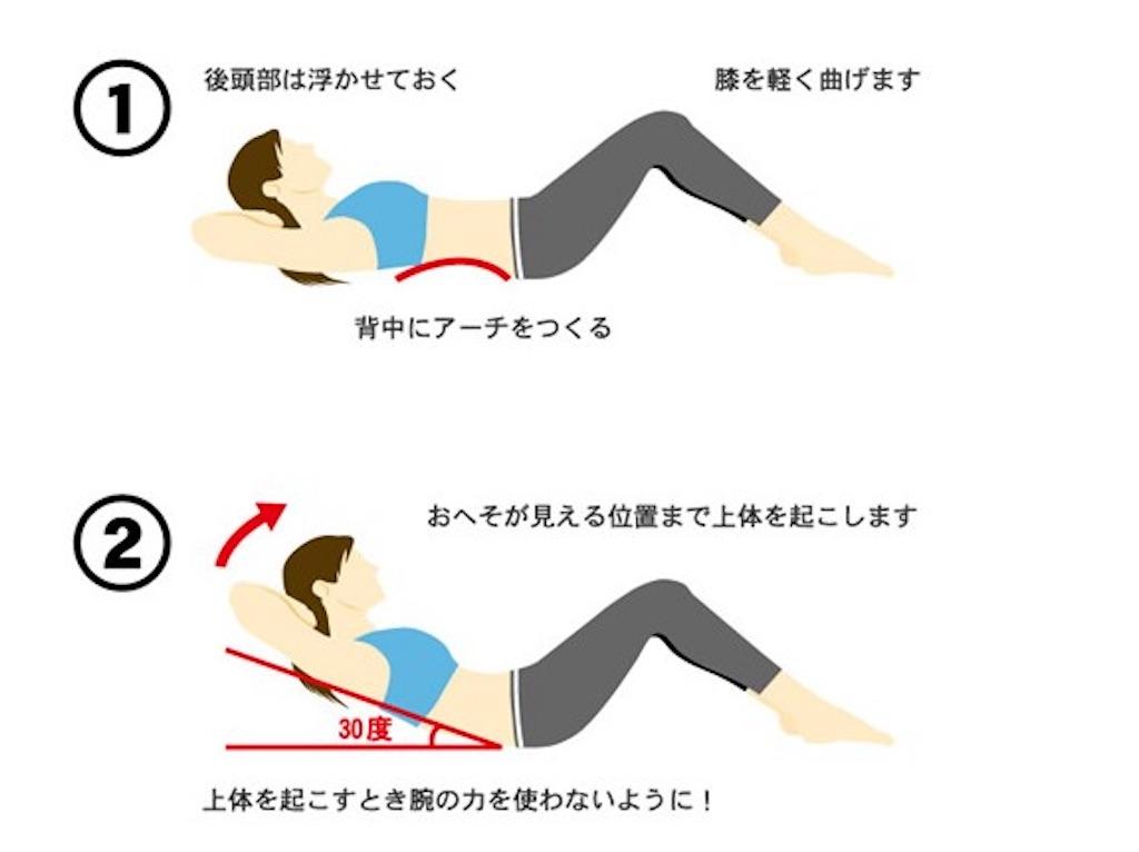 f:id:karatedo1234:20170323181452j:image