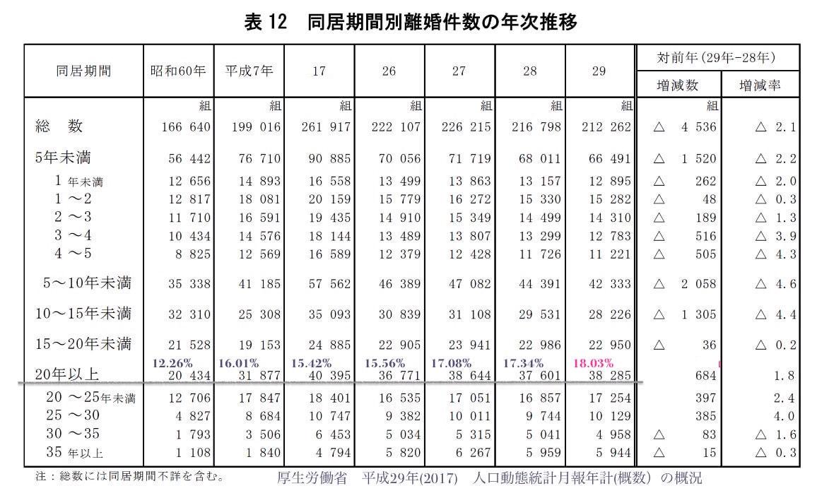 f:id:karei2karei:20190620051443j:plain