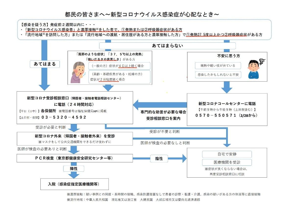 f:id:karei2karei:20200309213347j:plain