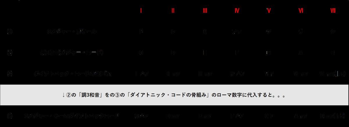 f:id:kareido44:20190423160944p:plain