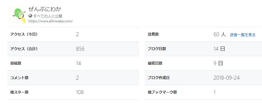 f:id:kareidosuko-pu:20181025025610j:plain