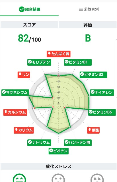 f:id:kareidosuko-pu:20190225013259j:image