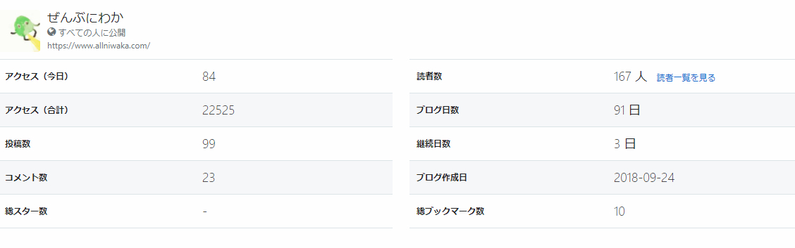 f:id:kareidosuko-pu:20190504165854j:plain