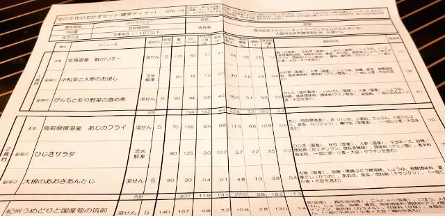 f:id:kareidosuko-pu:20190704170026j:image