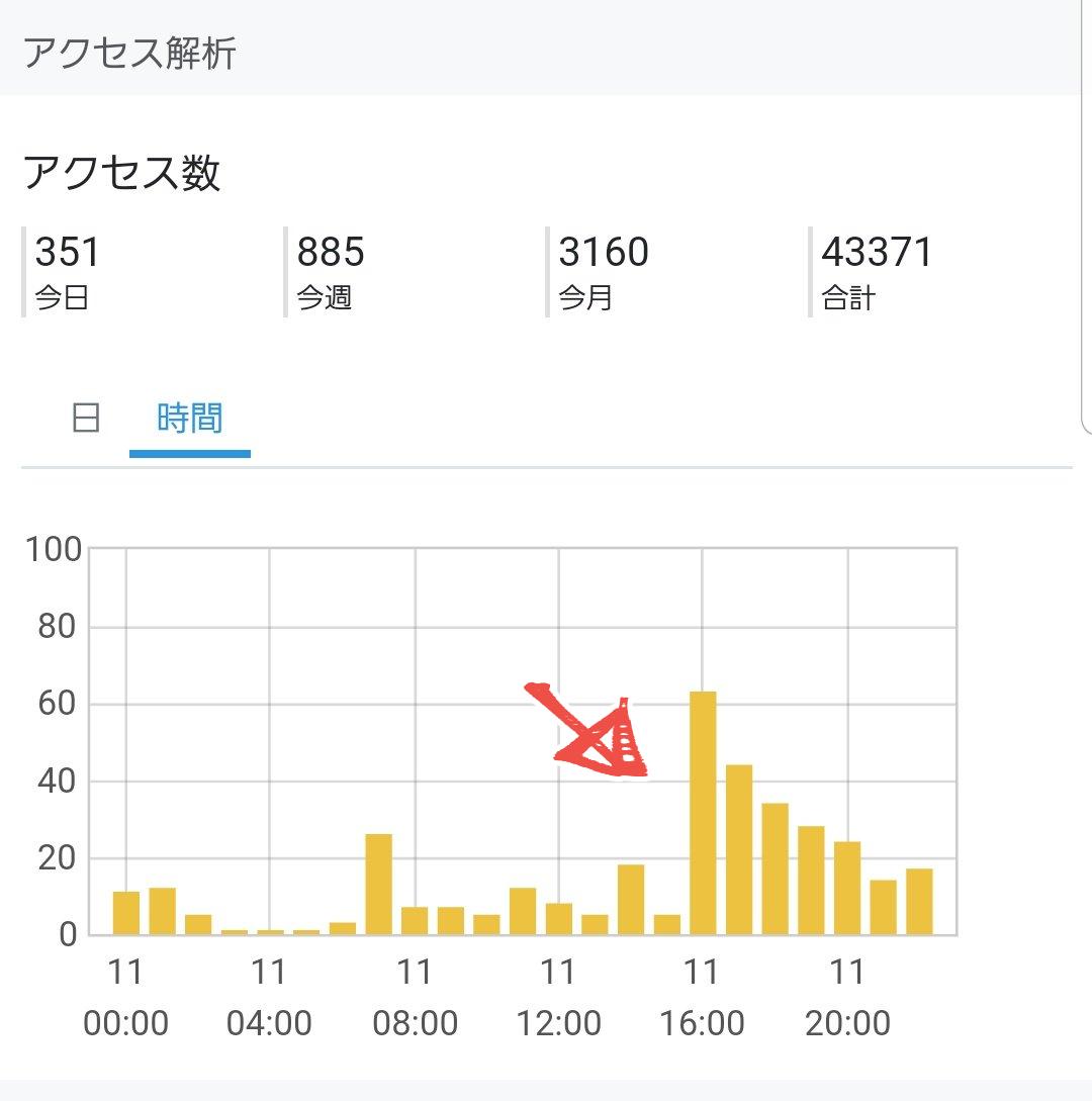 f:id:kareidosuko-pu:20191004080855j:plain