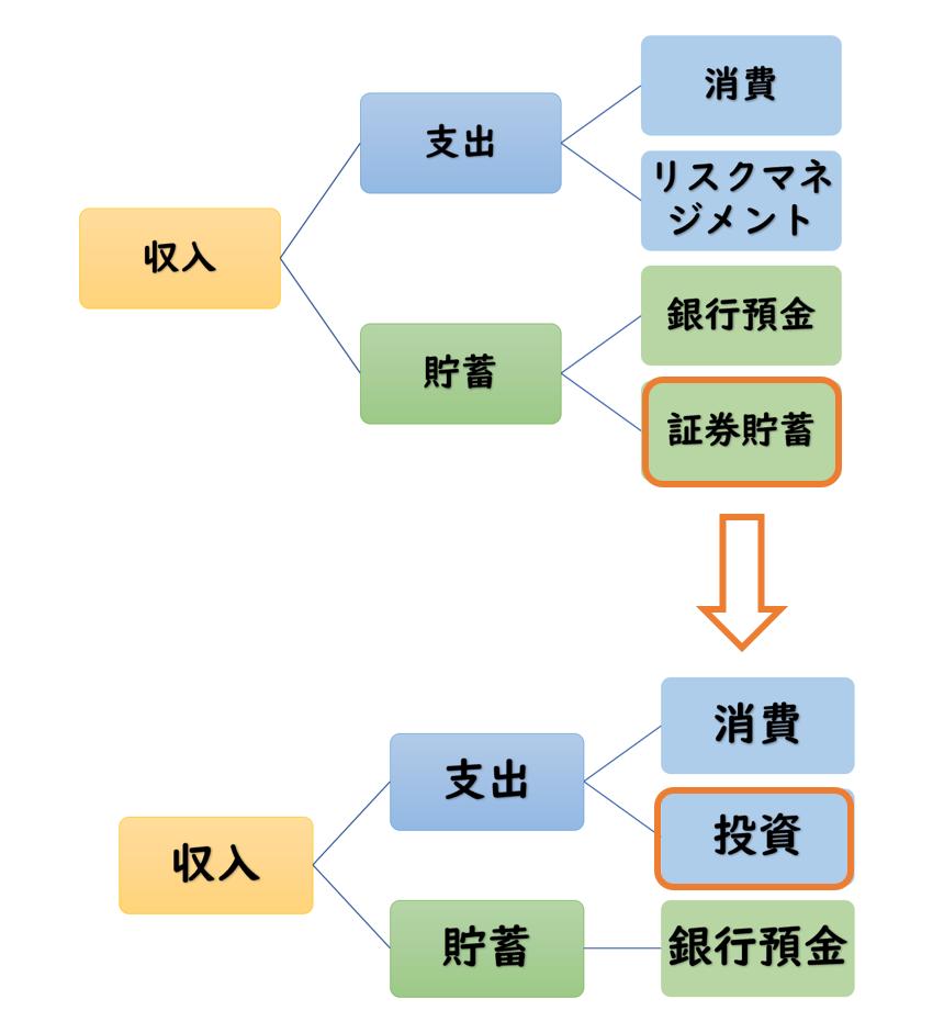 f:id:karenaisaifu:20190206101902p:plain