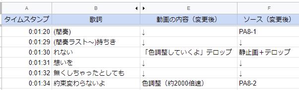 f:id:karia:20200714064553p:plain