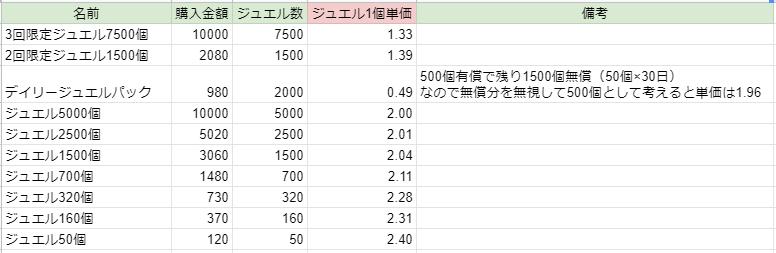 f:id:karia:20210317232246p:plain