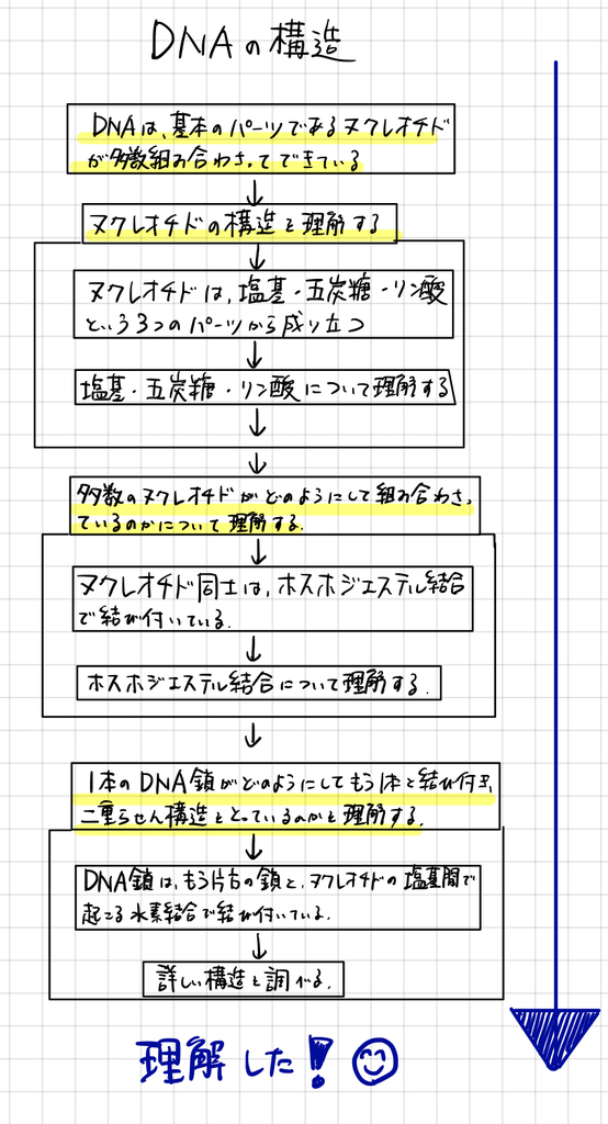 f:id:karia68:20181016193637j:plain