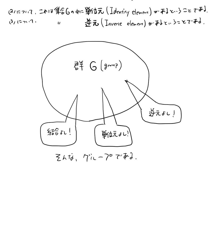 f:id:karia68:20181201234308j:plain