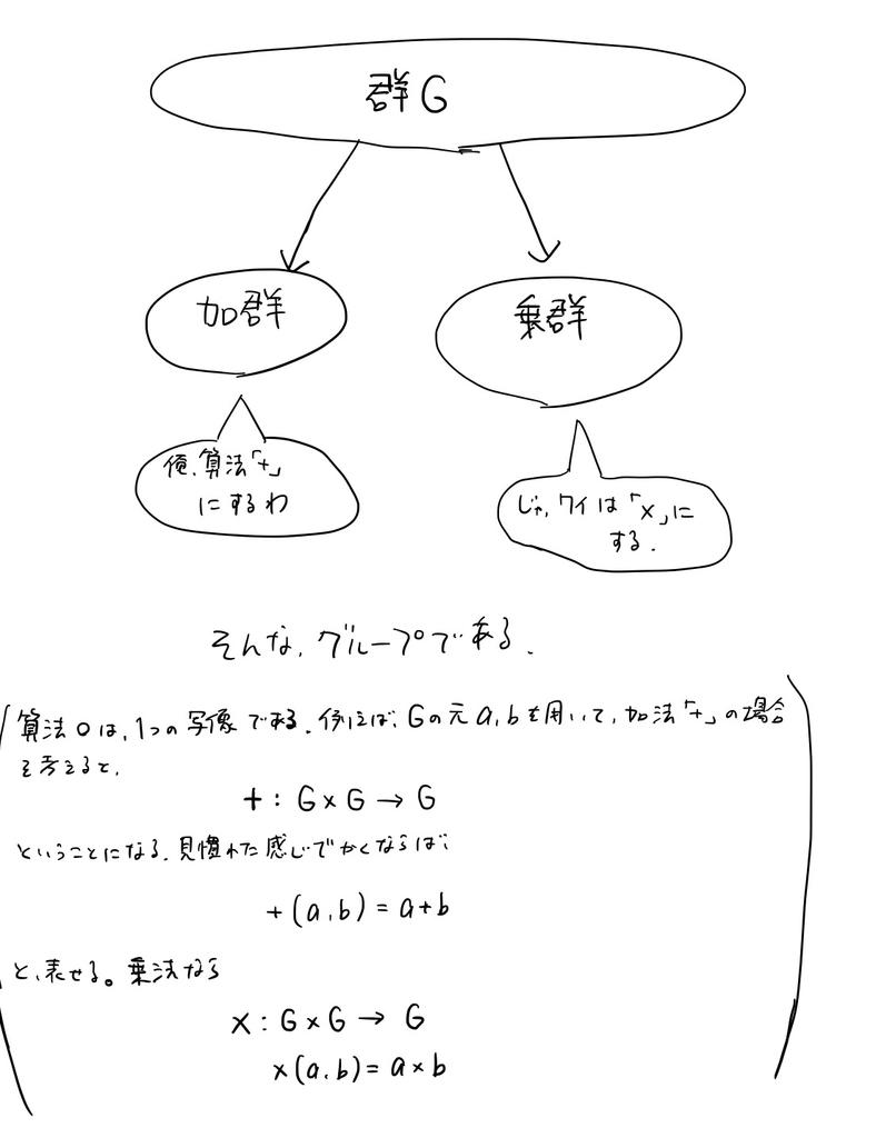 f:id:karia68:20181201234313j:plain