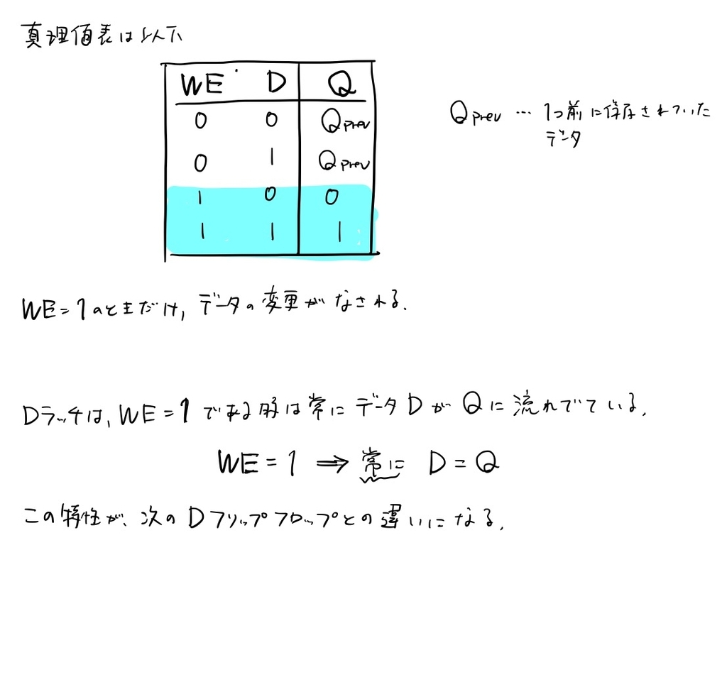 f:id:karia68:20181213231959j:plain