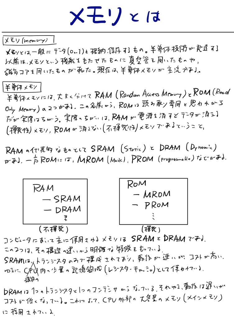 f:id:karia68:20181213232914j:plain