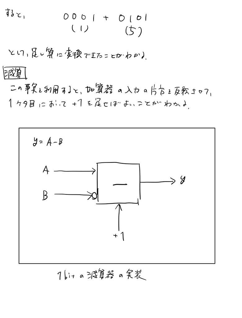 f:id:karia68:20181218232917j:plain