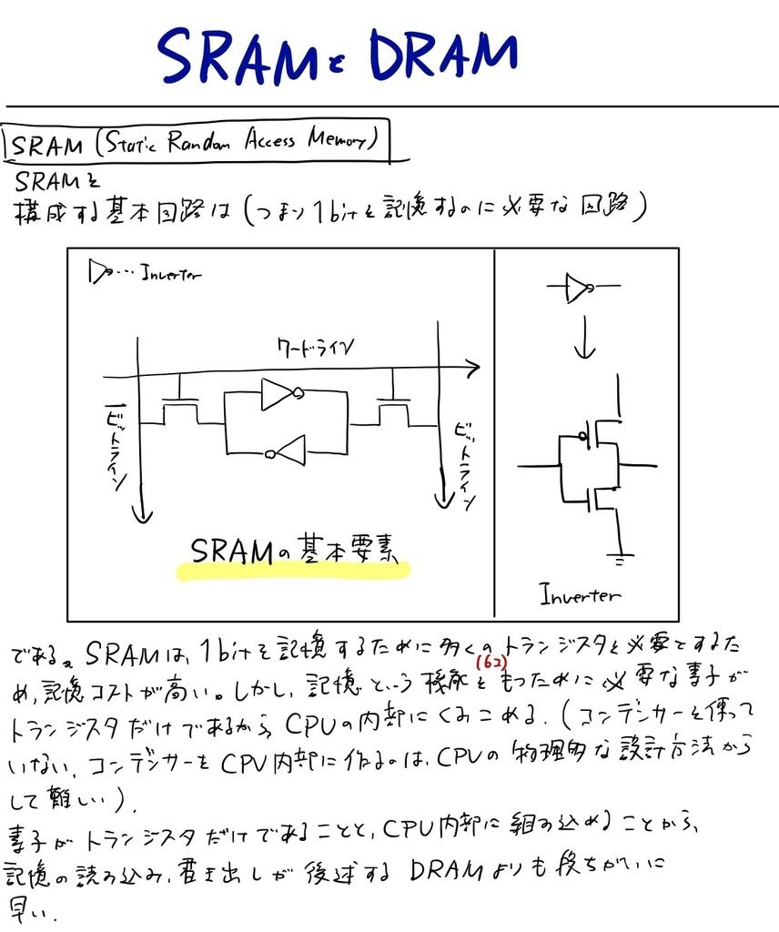 f:id:karia68:20181218234341j:plain