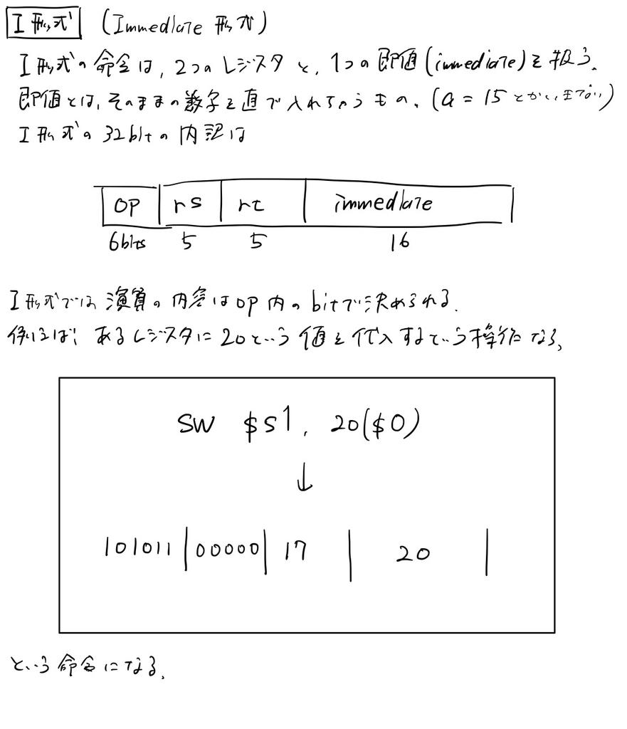 f:id:karia68:20181218234808j:plain