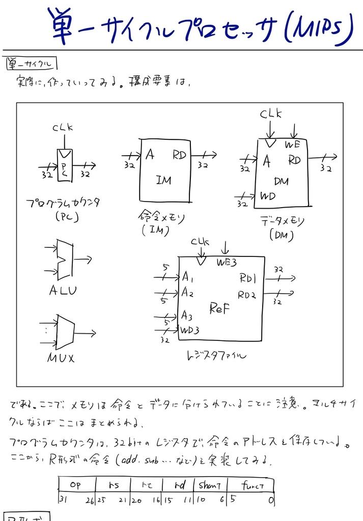 f:id:karia68:20181218235218j:plain