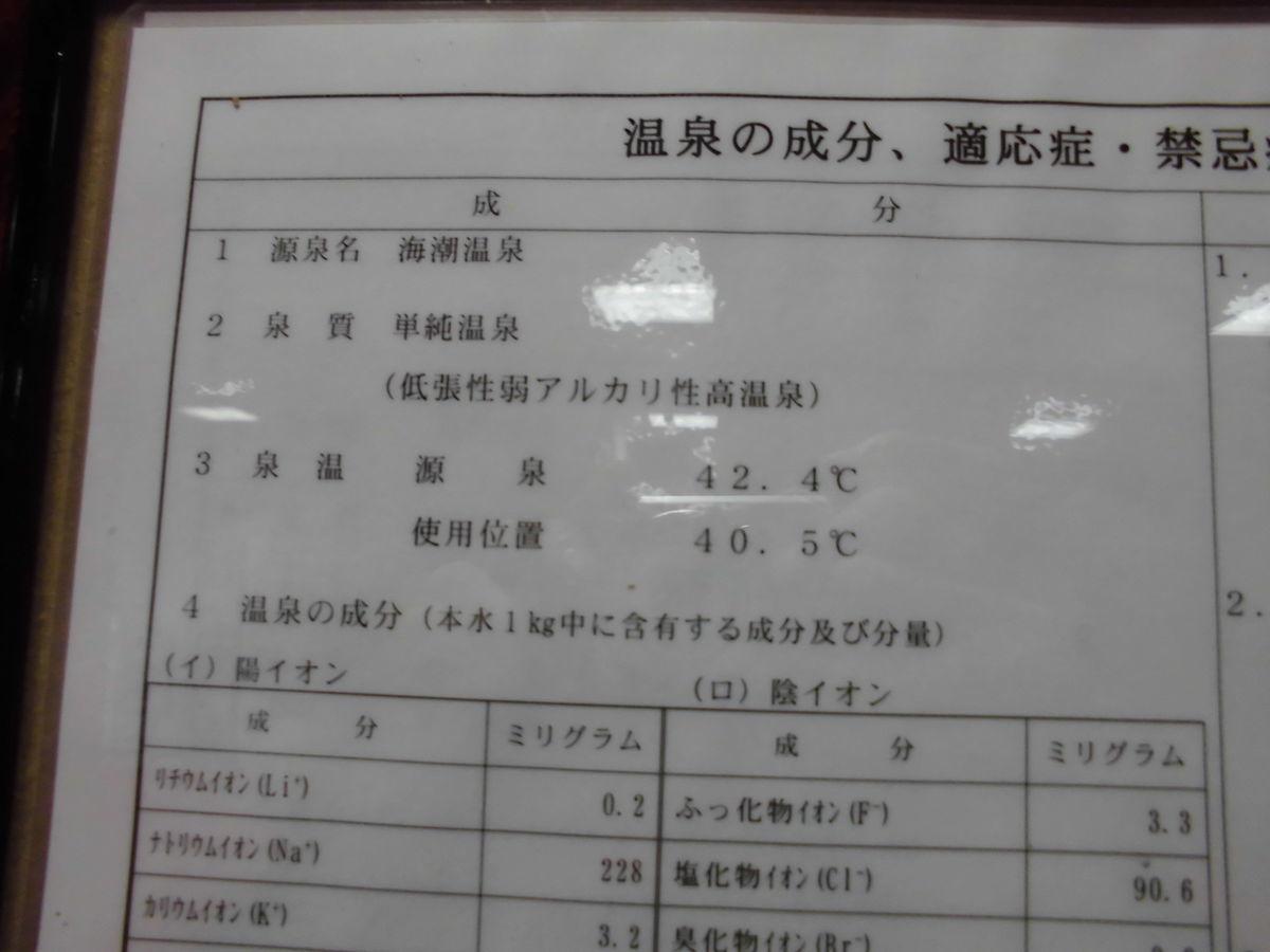 f:id:karibatakurou:20190324060521j:plain