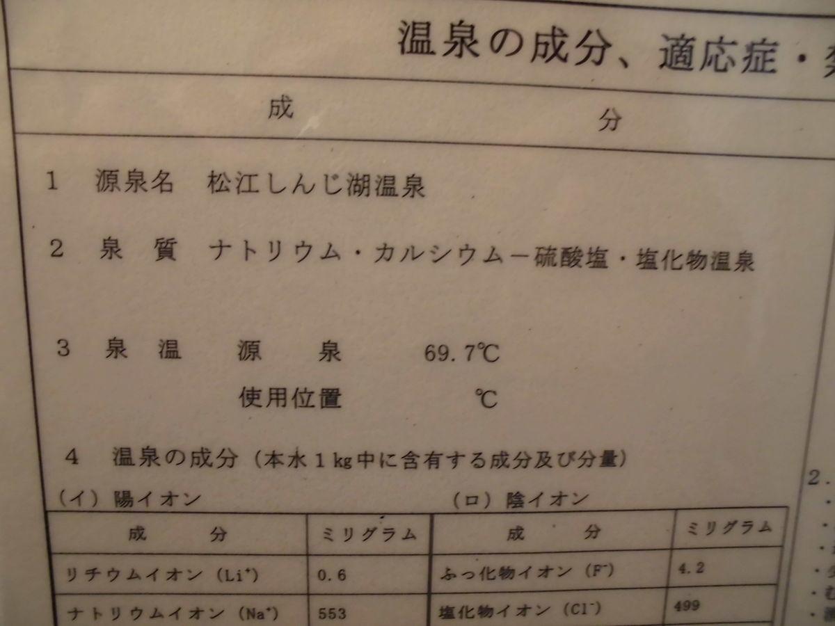f:id:karibatakurou:20200510195201j:plain