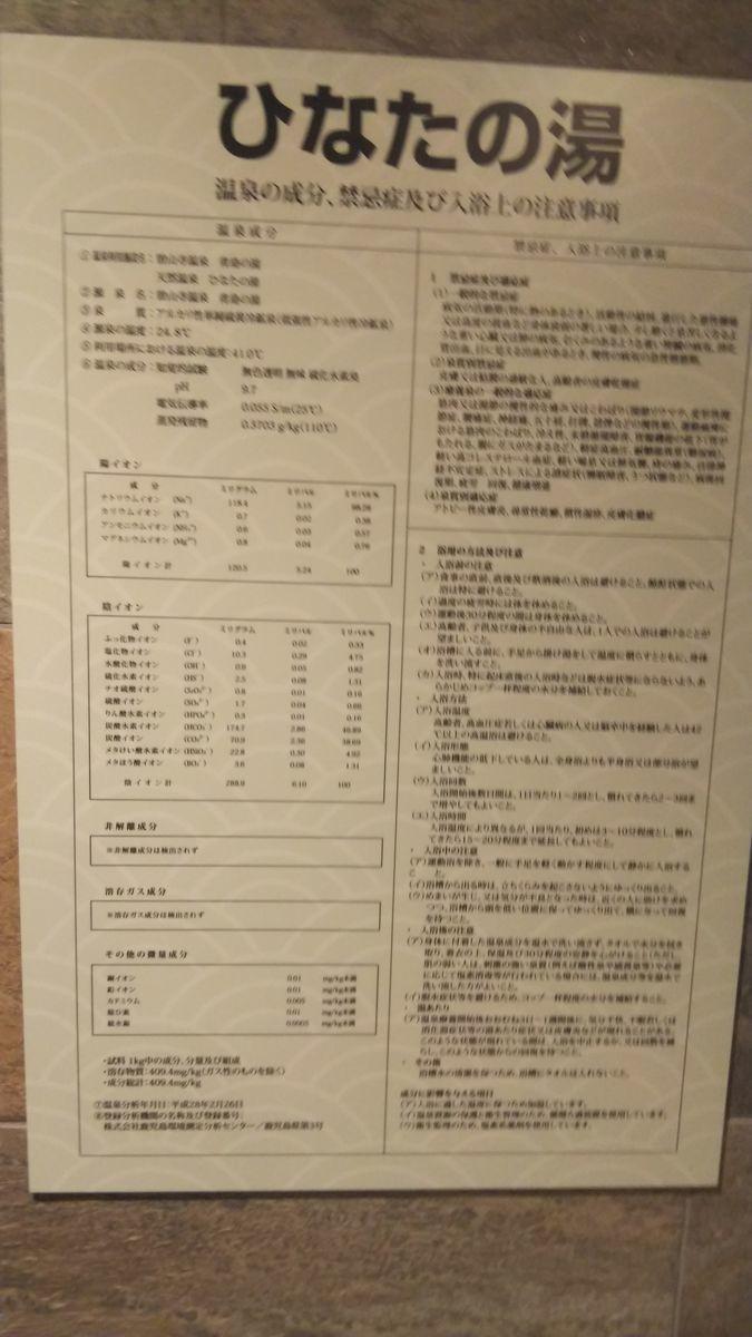 f:id:karibatakurou:20201122172908j:plain