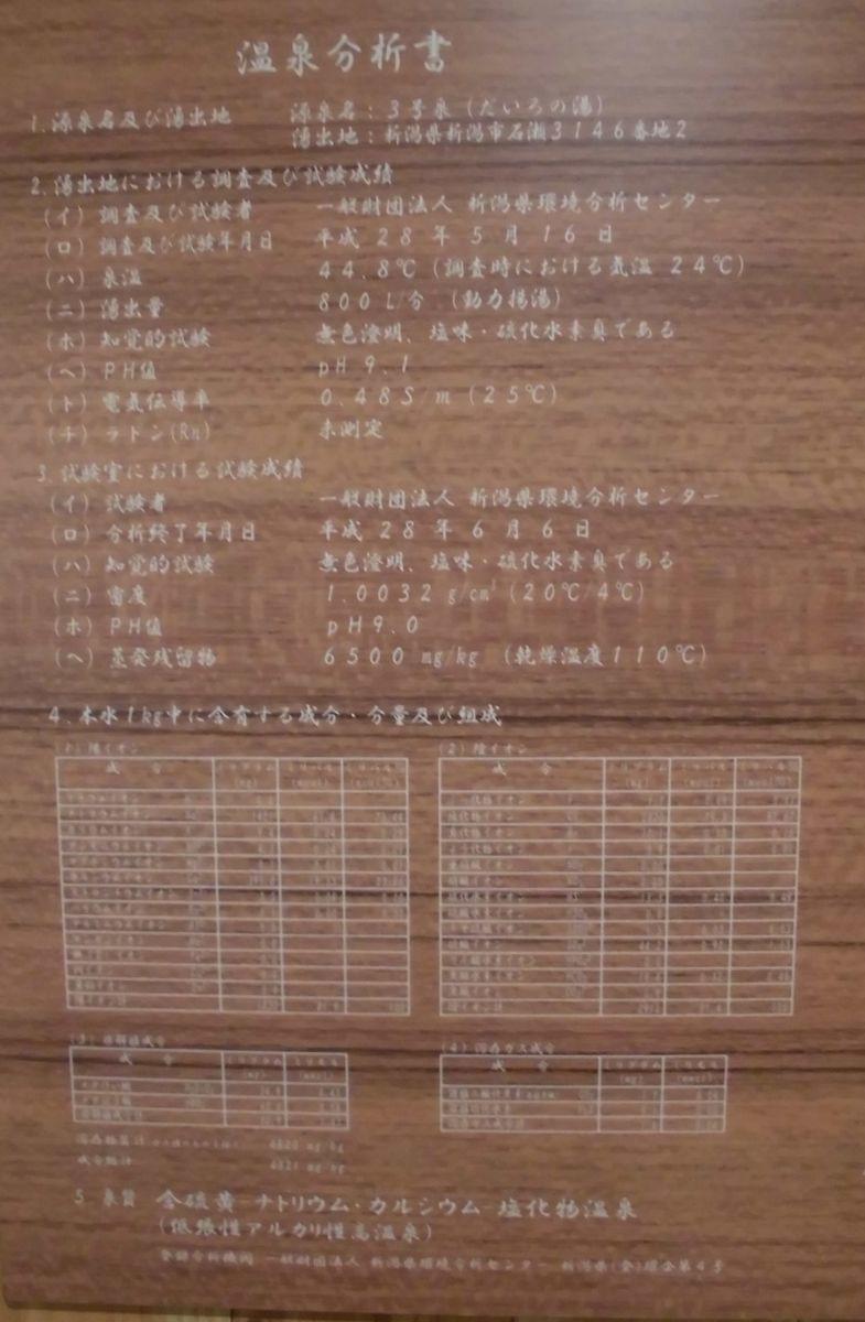 f:id:karibatakurou:20210313100358j:plain