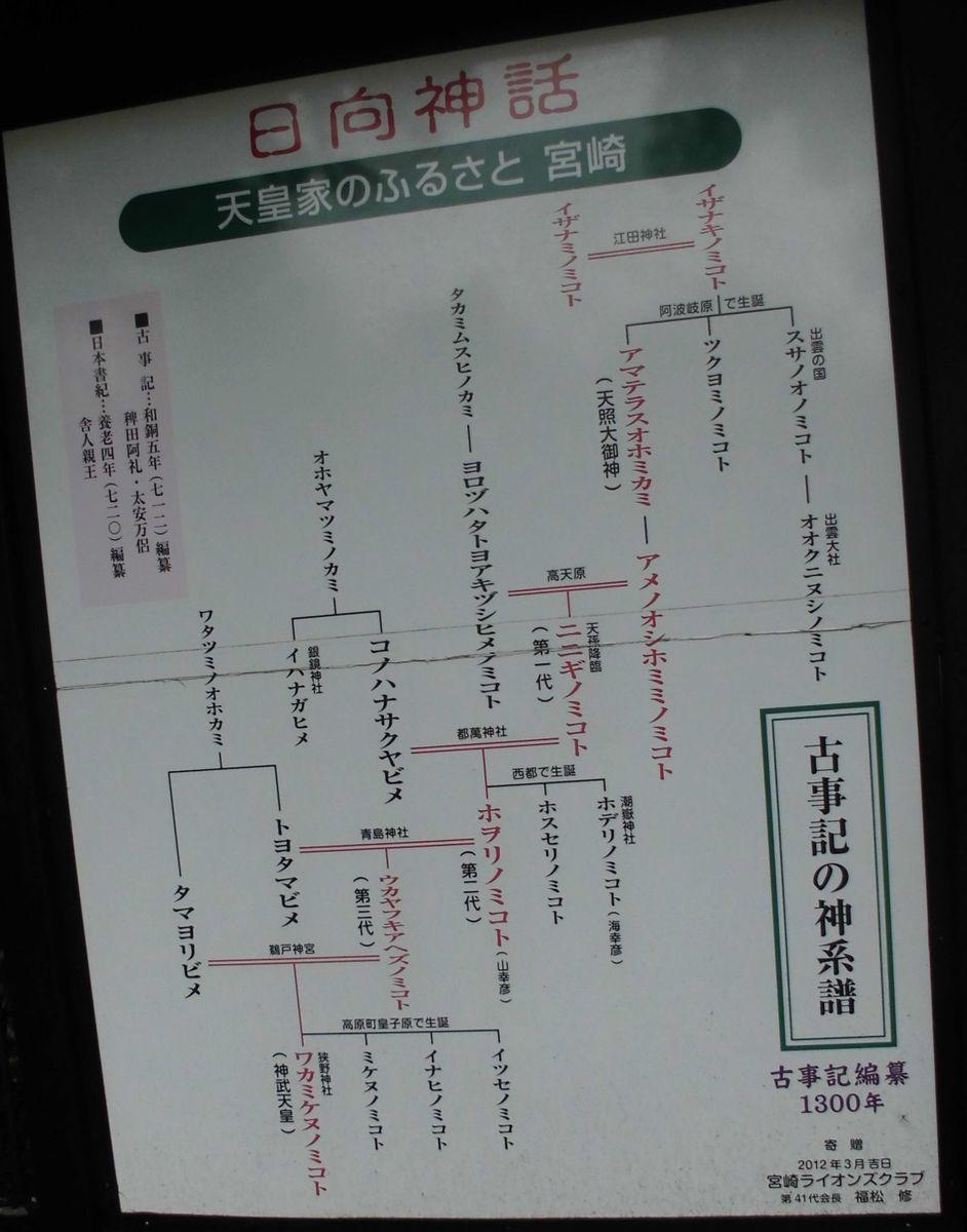 f:id:karibatakurou:20210630121050j:plain