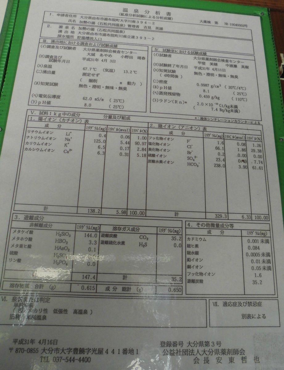 f:id:karibatakurou:20210813084536j:plain