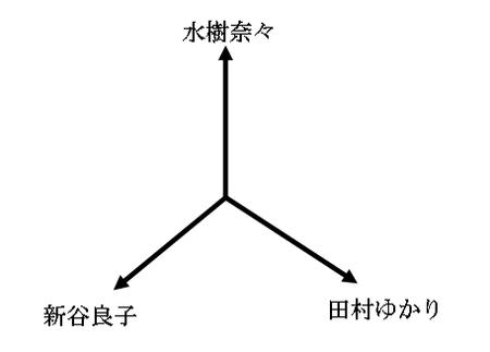 f:id:karimikarimi:20071227000603p:image