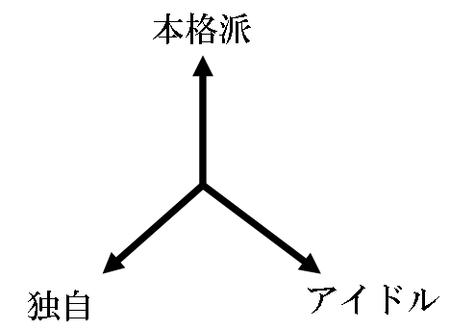 f:id:karimikarimi:20071227000604p:image