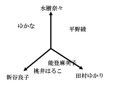 f:id:karimikarimi:20071227001536p:image