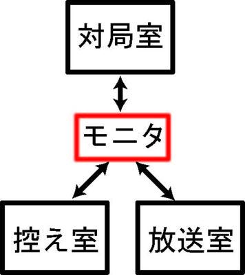 f:id:karimikarimi:20090602232250j:image