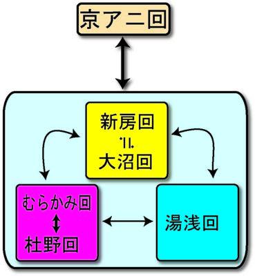 f:id:karimikarimi:20090721011013j:image