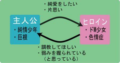 f:id:karimikarimi:20090825042603j:image