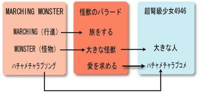 f:id:karimikarimi:20090923161841j:image