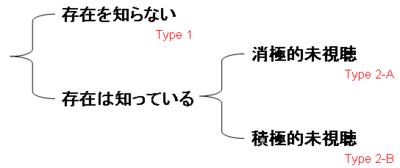 f:id:karimikarimi:20100103035733p:image
