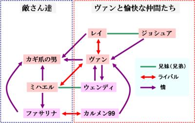 f:id:karimikarimi:20100130010235p:image