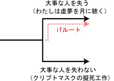 f:id:karimikarimi:20100314084803p:image