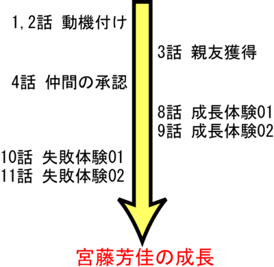 f:id:karimikarimi:20100424191732p:image