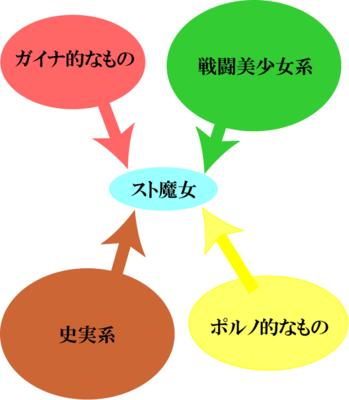 f:id:karimikarimi:20100501033610p:image