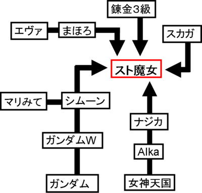 f:id:karimikarimi:20100501035838p:image