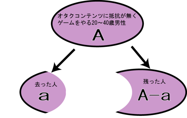 f:id:karimikarimi:20100920100203p:image