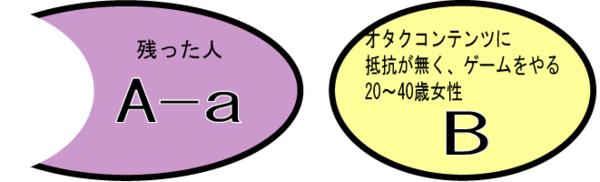 f:id:karimikarimi:20100920100204p:image
