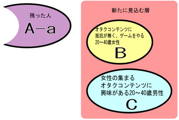 f:id:karimikarimi:20100920100205p:image