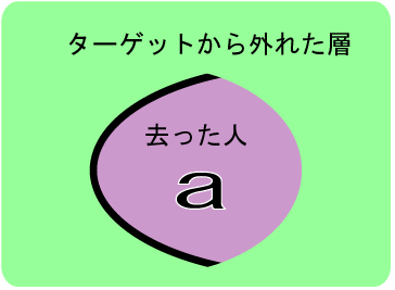 f:id:karimikarimi:20100920101111p:image