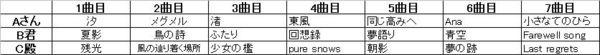 f:id:karimikarimi:20110408205726j:image
