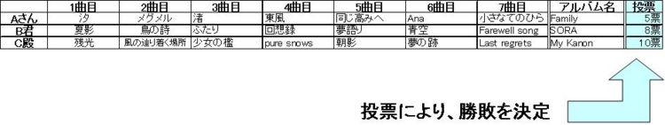 f:id:karimikarimi:20110408210252j:image