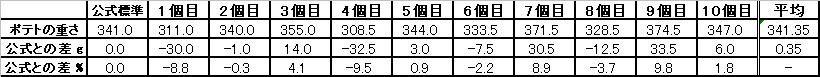 f:id:karimikarimi:20130527155412j:image